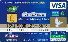 mizuho-millage-saizon-suica